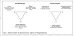 Malans trianglar